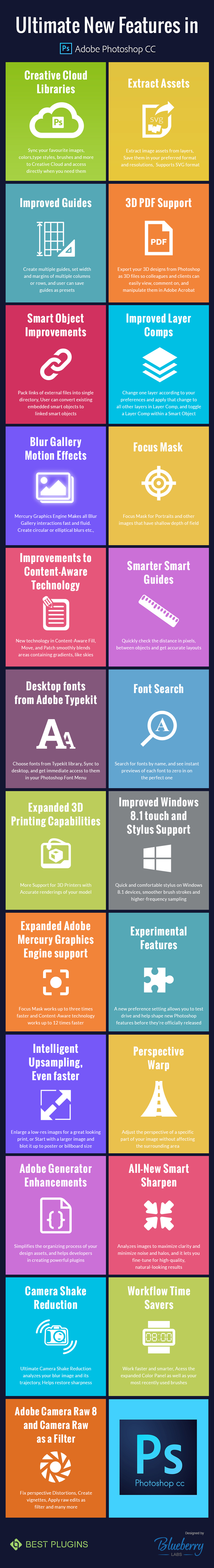 New Photoshop Features Infographic